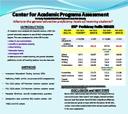INTRODUCTION All students must complete the required courses within the general education program a
