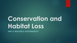 Conservation and Habitat Loss