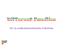 Different Families LO: to understand diversity in families