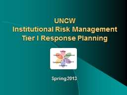 UNCW Institutional Risk Management PowerPoint PPT Presentation