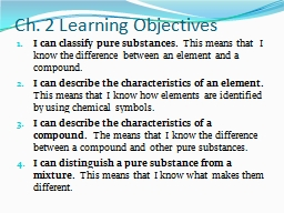 Ch. 2 Learning Objectives