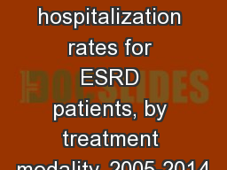 Figure  5.1  Adjusted hospitalization rates for ESRD patients, by treatment modality, 2005-2014