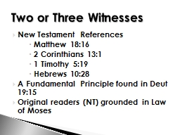 New Testament References