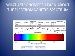 WHAT ASTRONOMERS LEARN ABOUT THE ELECTROMAGNETIC SPECTRUM