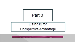 Using IS for Competitive Advantage