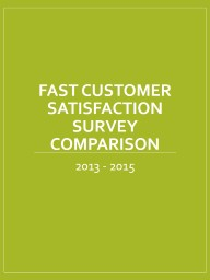 FAST Customer  SATISFACTION