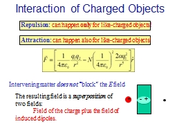 Interaction of Charged Objects PowerPoint PPT Presentation