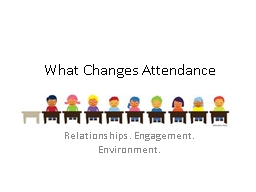 What Changes Attendance Relationships. Engagement. Environment.