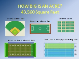 HOW BIG IS AN ACRE? 43,560 Square Feet