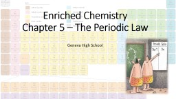 Enriched Chemistry Chapter 5 – The Periodic PowerPoint PPT Presentation