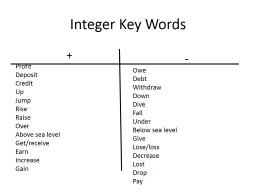 Integer Key Words   Profit