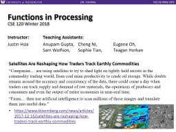 Functions in Processing CSE 120 Winter 2018