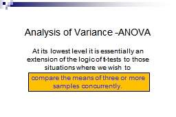 Analysis of Variance -ANOVA