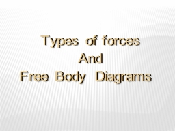 T ypes  of  forces And Free Body Diagrams