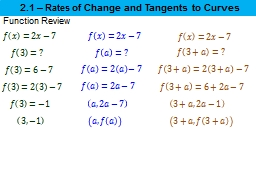 2.1 –  Rates  of Change and Tangents to Curves