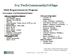 Math Requirements by Program