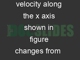 The fluid velocity along the x axis shown in figure changes from  ms at point  PowerPoint PPT Presentation