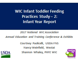 WIC Infant Toddler Feeding Practices Study – 2: