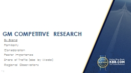GM COMPETITIVE RESEARCH By Brand