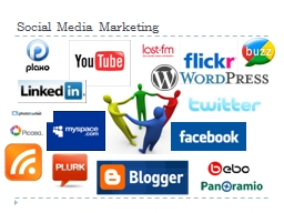 Social Media Marketing 1 What is Social Media Marketing?