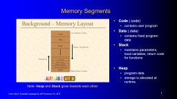 Memory Segments Irvine, Kip R. Assembly Language for x86 Processors 7/e, 2015.