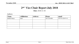 2 nd   Vice Chair Report