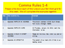 Comma Rules 1-4 Please write down each of the rules on your Bell Work grid for this week.  We will