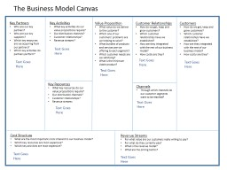 The Business Model Canvas PowerPoint PPT Presentation
