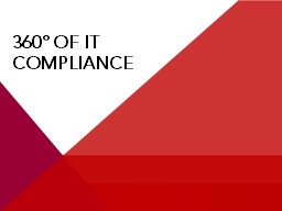 360° of IT Compliance Threats & Countermeasures