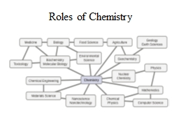 Roles of Chemistry The Central Science