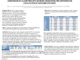 COMPARISON OF ALGORITHMS WITH BASELINE AND MAXIMAL PRE-EXCITATION FOR LOCALIZATION OF ACCESORRY PAT