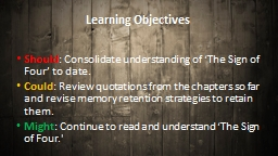 Learning Objectives Should