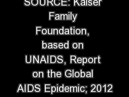 SOURCE: Kaiser Family Foundation, based on UNAIDS, Report on the Global AIDS Epidemic; 2012