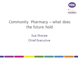 Community Pharmacy – what does the future hold