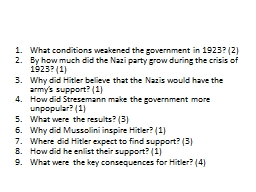 What conditions weakened the government in 1923? (2)