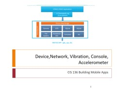 Device,Network , Vibration PowerPoint PPT Presentation
