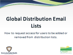 Global Distribution Email Lists PowerPoint PPT Presentation