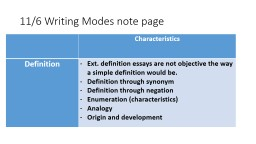 11/6 Writing Modes note page