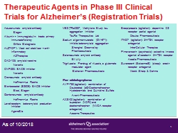 Therapeutic Agents in Phase III Clinical Trials for Alzheimer�s (Registration Trials)
