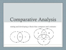 Comparative Analysis s tating and developing a thesis that compares and contrasts