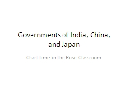 Governments of India, China, and Japan