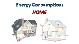 Energy Consumption: HOME