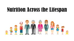 Nutrition Across  the Lifespan