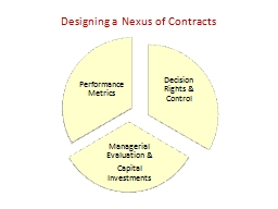 Designing a Nexus of Contracts