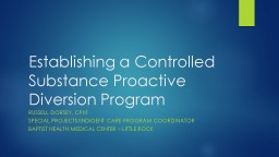 Establishing a Controlled Substance Proactive Diversion Program