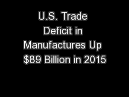 U.S. Trade Deficit in Manufactures Up $89 Billion in 2015