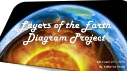 Layers of the Earth Diagram Project