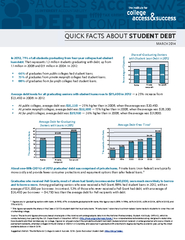DEBT QUICK FACTS ABOUT STUDENT DEBT MARCH  In   of all PowerPoint PPT Presentation