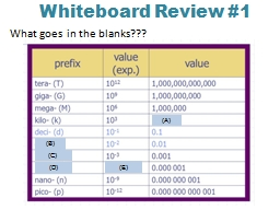 Whiteboard Review #1 What goes in the blanks???
