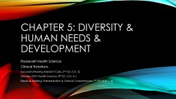 Chapter 5: Diversity & Human Needs & Development